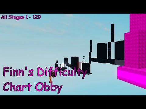 Finn's Difficulty Chart Obby [All Stages 1-129] (ROBLOX Obby)