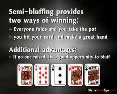 Nl holdem betting strategy