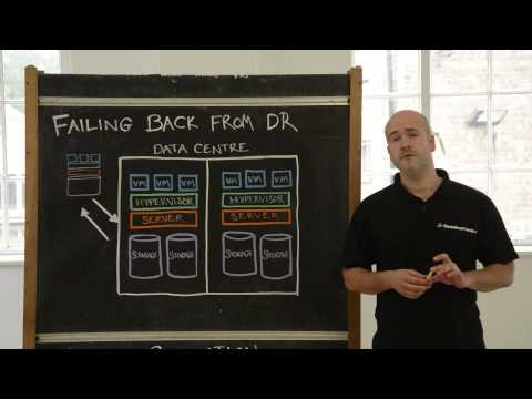 how-to-fail-back-from-disaster-recovery