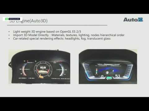 QtWS16- Optimize Qt/QML for Digital Instrument Clusters, Miao Liu, AutoIO