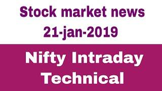 Stock market news #21jan2019 - zydus cadila, lupin, wackhardt, kotak bank 🔥🔥🔥