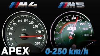 2018 BMW M5 vs. BMW M4 Competition - Acceleration Sound 0-100, 0-250 km/h | APEX