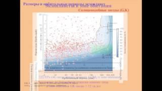 А. Д. Панов «Проблема поиска внеземного разума в XXI веке» 23.03.2016 «Малая трибуна ученого»
