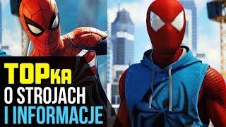 Komiksowy filmik o kostiumach Spider-Mana i Informacje o kanale