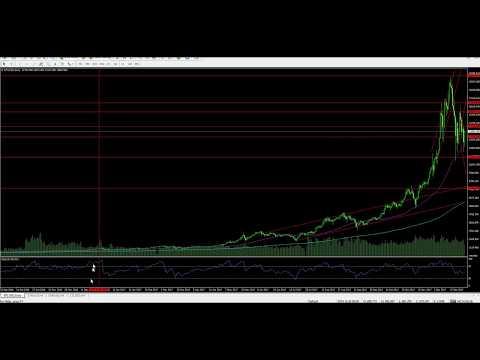 Centralized vs Decentralized Blockchain -Bitcoin vs Ripple-