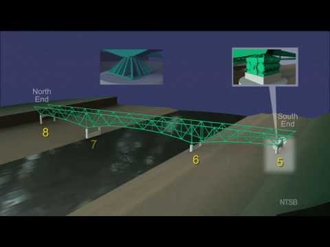 I-30W Bridge Collapse Structure and Components and Initial Failure