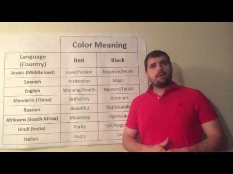 Whorfian Hypothesis -Colors