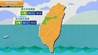 農業氣象1080825
