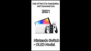 Evolution of Nintendo Conṡoles | Part-2