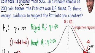 Hypothesis Testing - Proportion Example