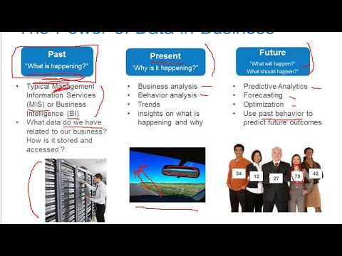 Data Science and Predictive Analytics Information Session (11/19/2015)