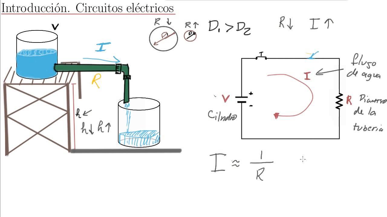 Circuito Significado : Introducción a circuitos electricos. resistencia corriente voltaje