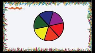 roata culorilor - culori primare si culori secundare