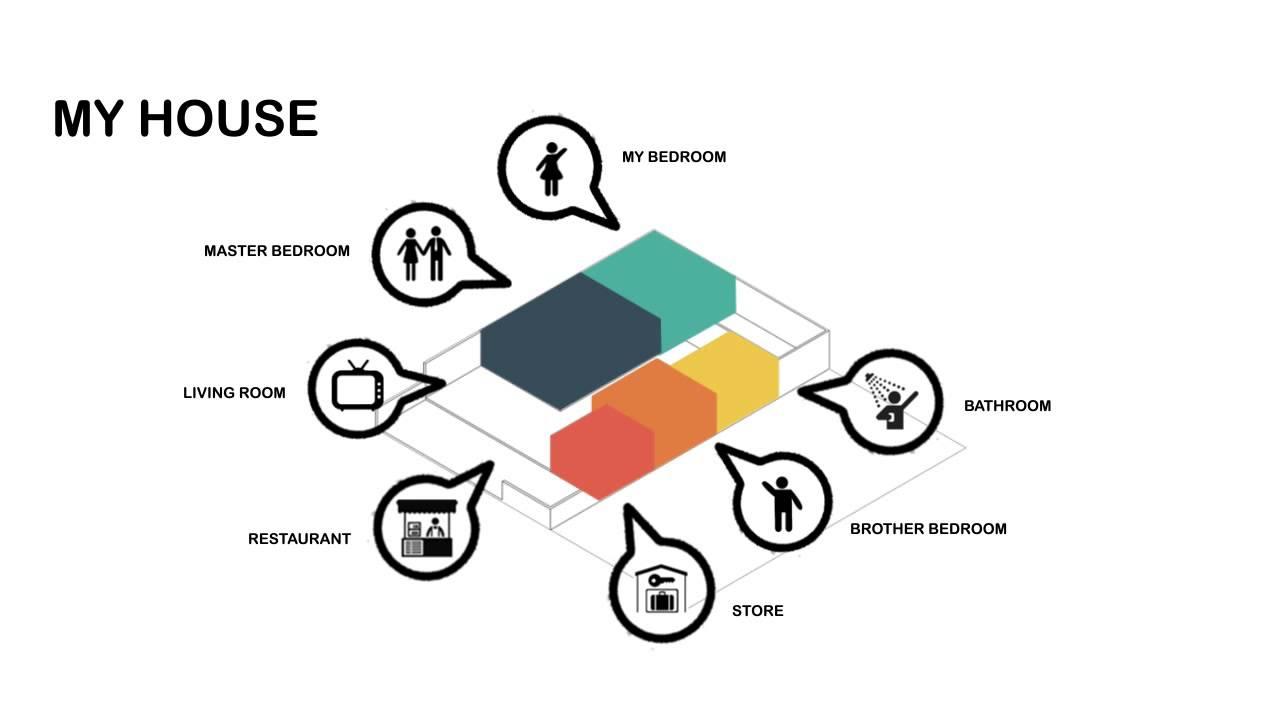 medium resolution of diagram in architecture my house youtube bubble diagrams in architecture diagrams in architecture