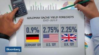 ECB Confronts Volatility
