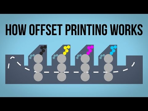 How offset printing works youtube reheart Gallery