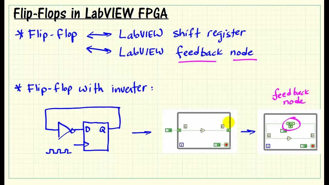 be363deb3 LabVIEW FPGA  Flip-flops in LabVIEW FPGA - YouTube