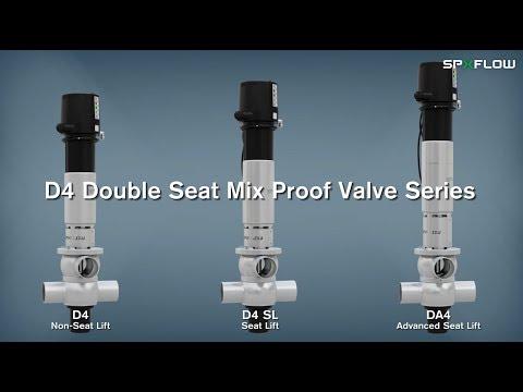 SPX FLOW -  D4 Series Hygienic Double Seat Mix Proof Valves