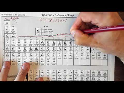 8.2g Interpreting The Electron Configuration Of A Neutral Atom