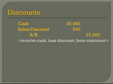 journal-entries-for-merchandising-company---seller