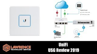 Ubiquiti Unifi Security Gateway Review 2019: When and Why We Use the USG Firewalls.