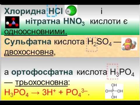 6  Дисоціація кислот, основ і солей