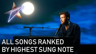 Eurovision 2019 - All 41 songs ranked by highest sung note