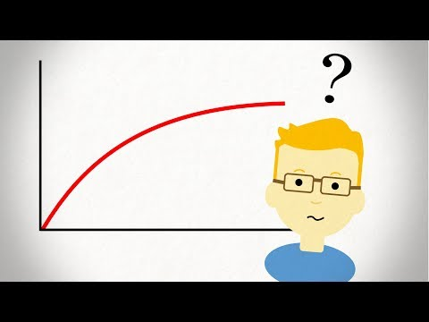 What is the Yield Curve, and Why is it Flattening?