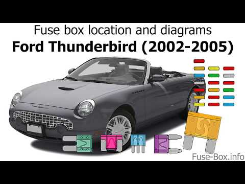 fuse box location and diagrams: ford thunderbird (2002-2005) - youtube  youtube
