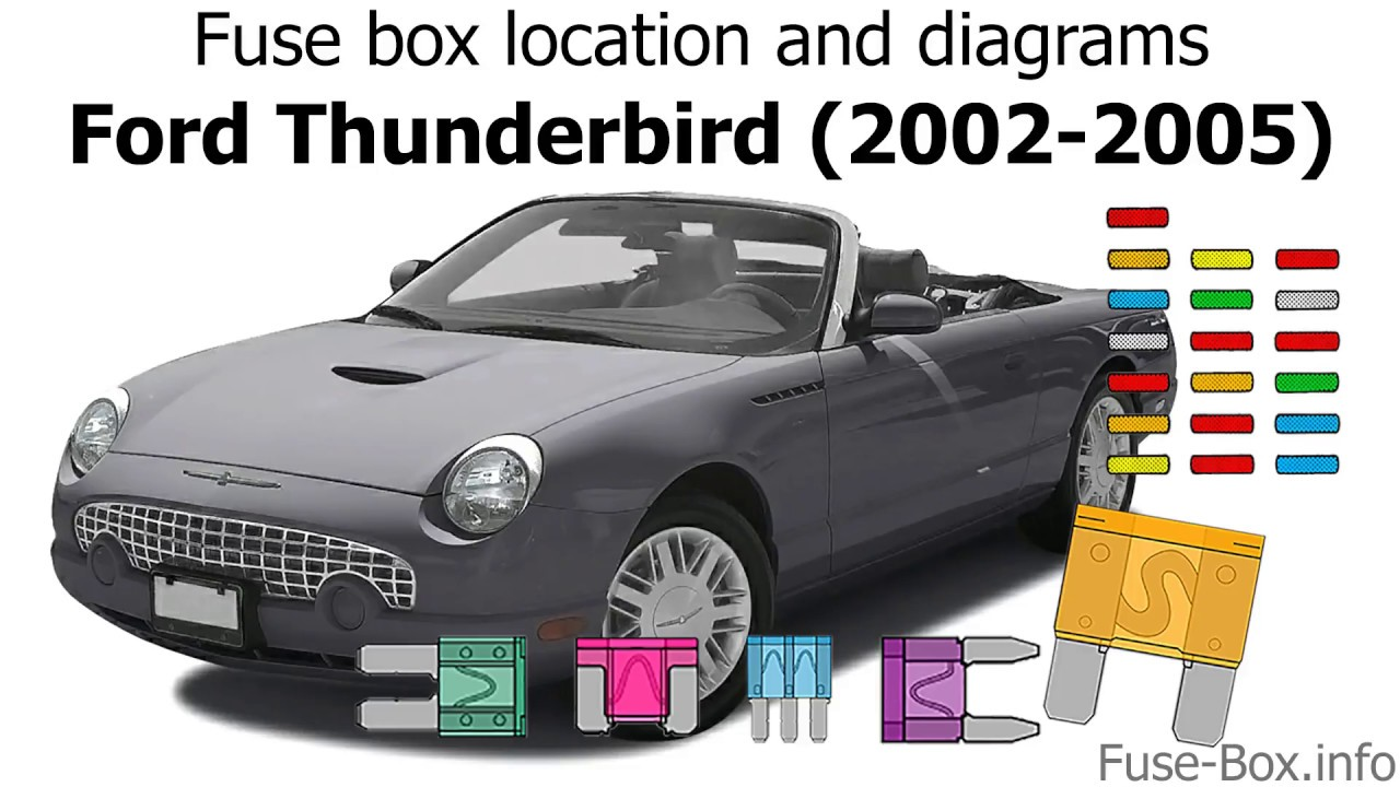 medium resolution of fuse box location and diagrams ford thunderbird 2002 2005 04 thunderbird fuse diagram