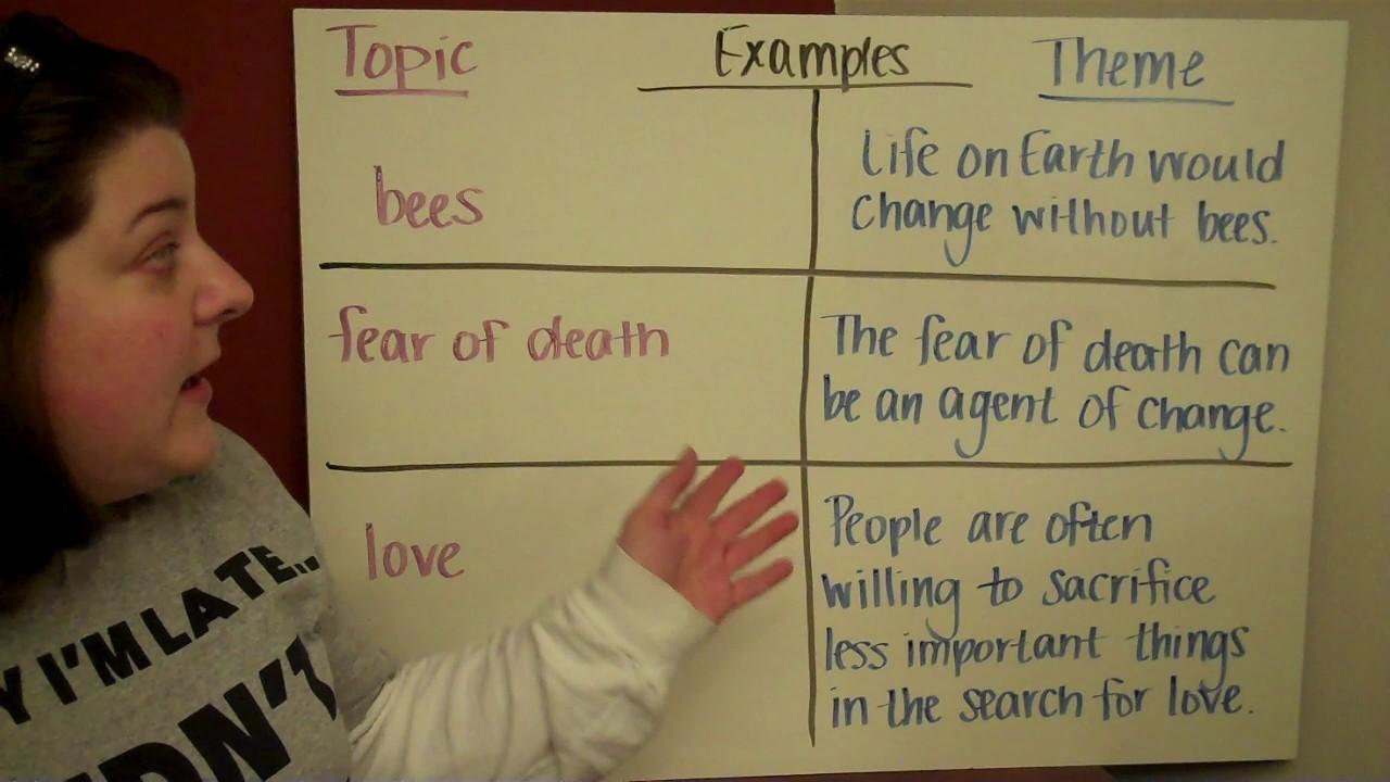 theme vs topic