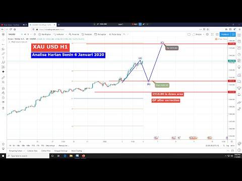 analisa-xau-usd-/-gold-harian-senin-6-januari-2020-|-by-forex-instan
