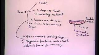 Mod-01 Lec-15 Lecture-15
