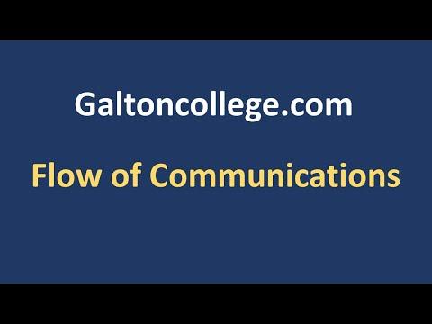 N0311K  Flow Of Communications