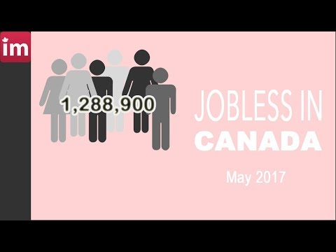 Unemployment in Canada  (May 2017)