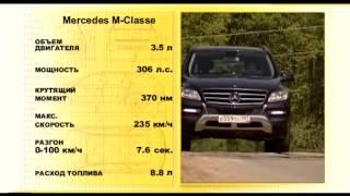 Наши тесты - Mercedes-Benz M-Class