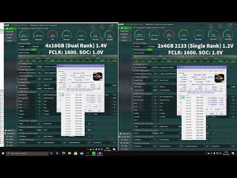 (CPU Test) Does DRAM power subtract from the PPT budget on AM4 (5950X)? (Video)