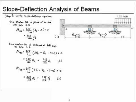 Chapter 11-Slope Deflection Analysis of Beams problem 2