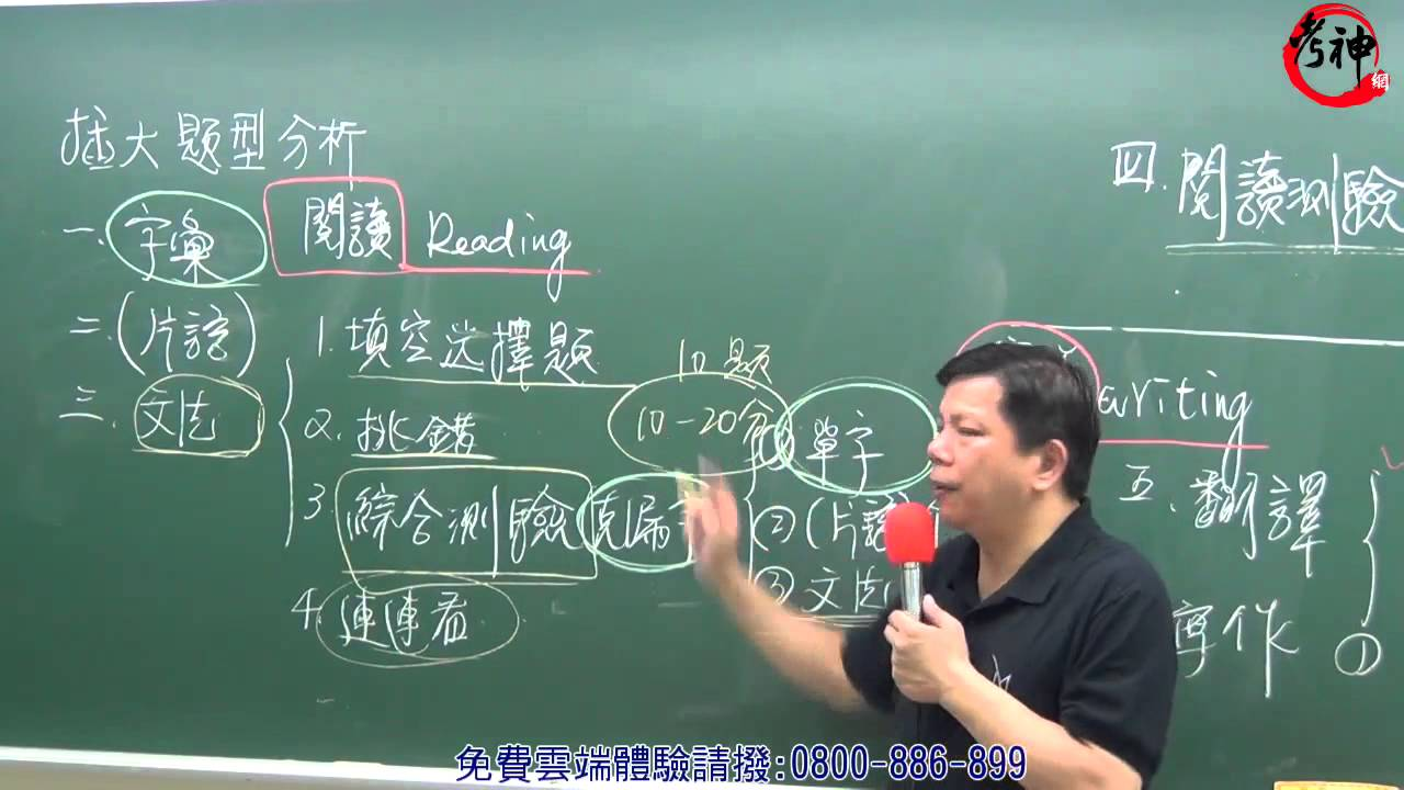 【元碩考神網】轉學考插大-英文各校題型分析(江瀚) - YouTube