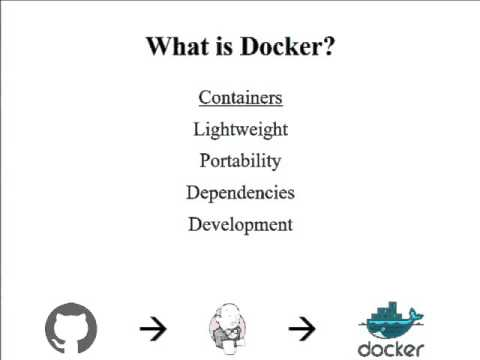 CI/CD with Jenkins and Docker