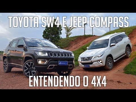 As diferenças do 4x4 nos SUVs