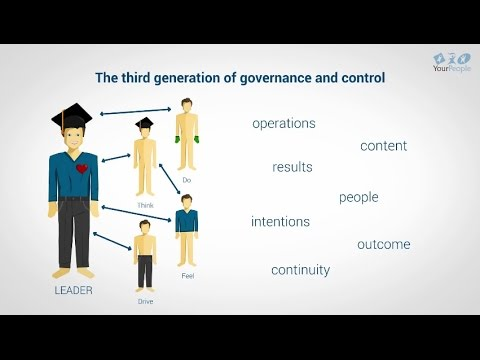 How to manage and lead people in third generation organizations?