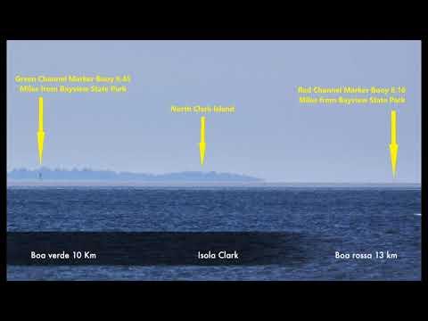 Test di curvatura infrarosso a 31,5 chilometri