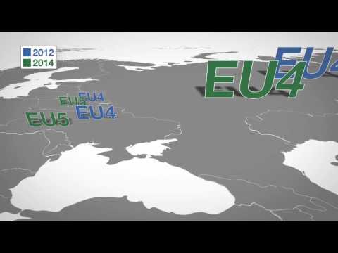 Scania's new global engine range - Emission standards