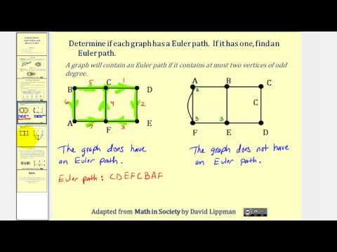 Graph Theory:  Euler Paths and Euler Circuits