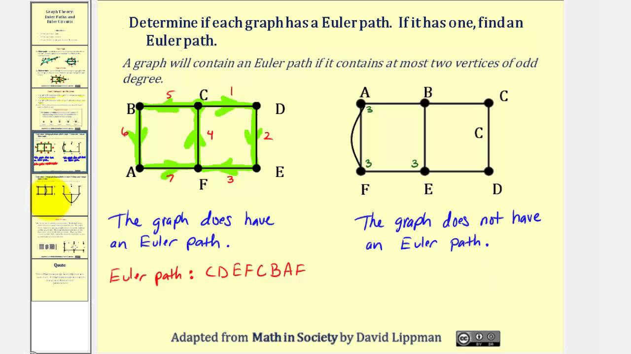 Circuit Vs Parallel For Kids Using The Above As An Graph Theory Euler Paths And Circuits Youtube
