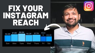 How to increase REACH and ENGAGEMENT on INSTAGRAM FAST (HINDI)   Instagram Engagement Drop Solution