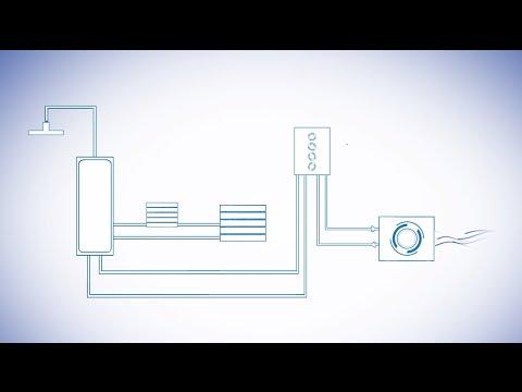 Kända Billiga luft-vatten-värmepumpar AZ-08