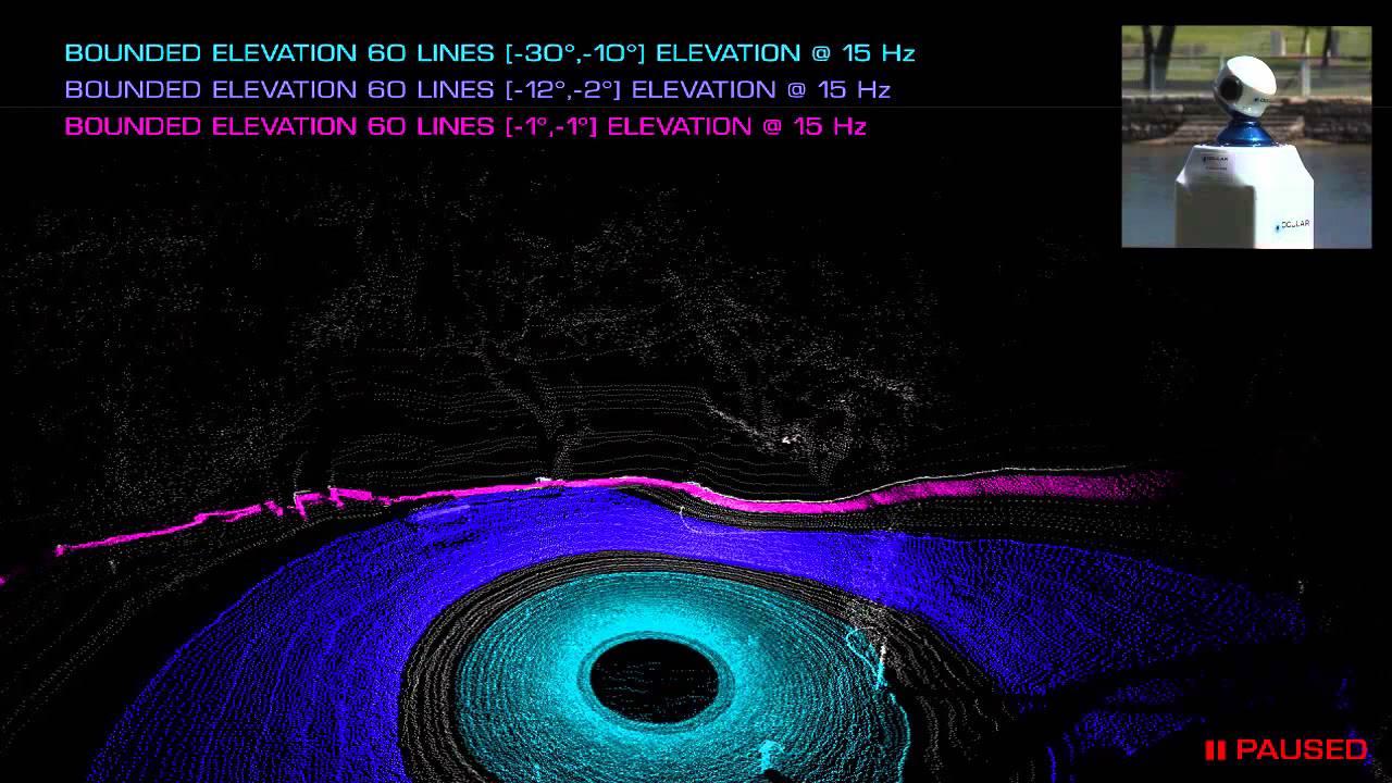 3D LIDAR | Ocular Robotics