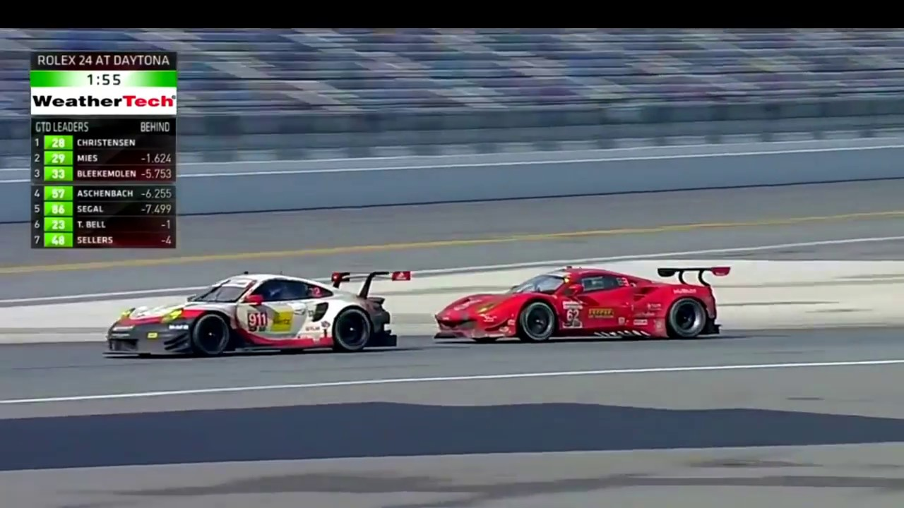 2017 imsa weathertech rolex 24 hours of daytona finish youtube. Black Bedroom Furniture Sets. Home Design Ideas